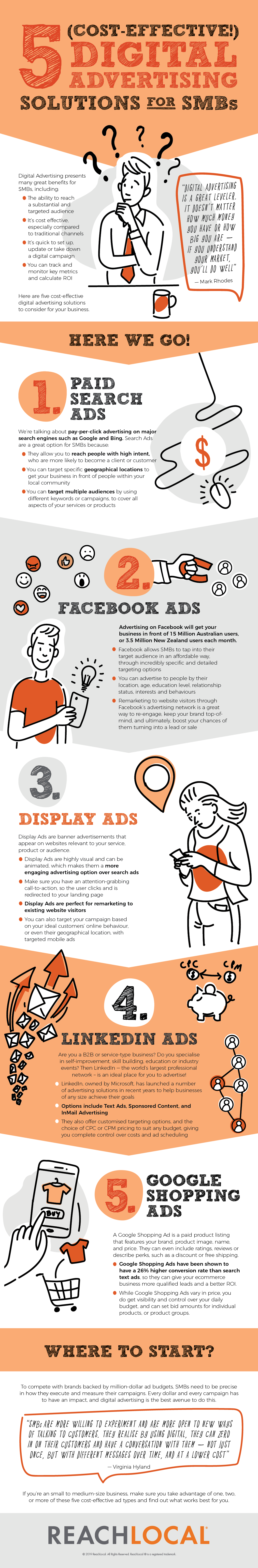 ReachLocal Infographic: 5 Cost-Effective Digital Advertising Solutions for SMBs