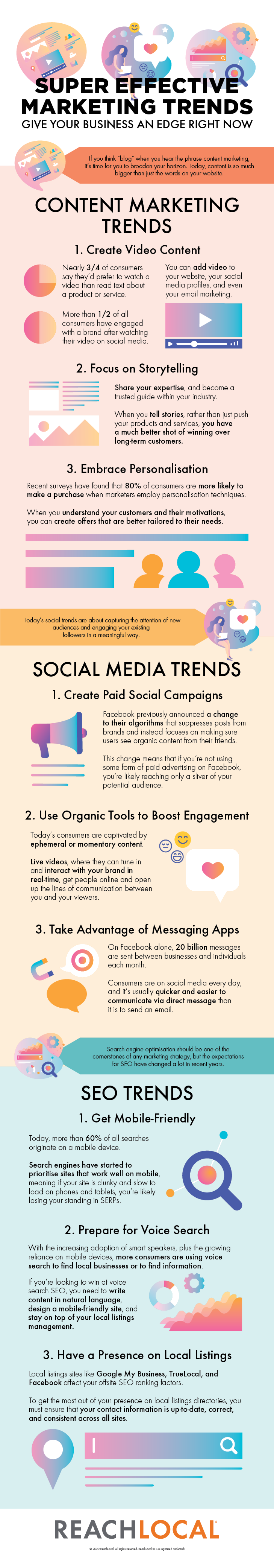Infographic on marketing trends to give your business an edge