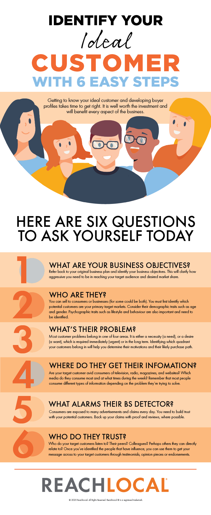 Handy guide to help you identify your ideal customer by ReachLocal
