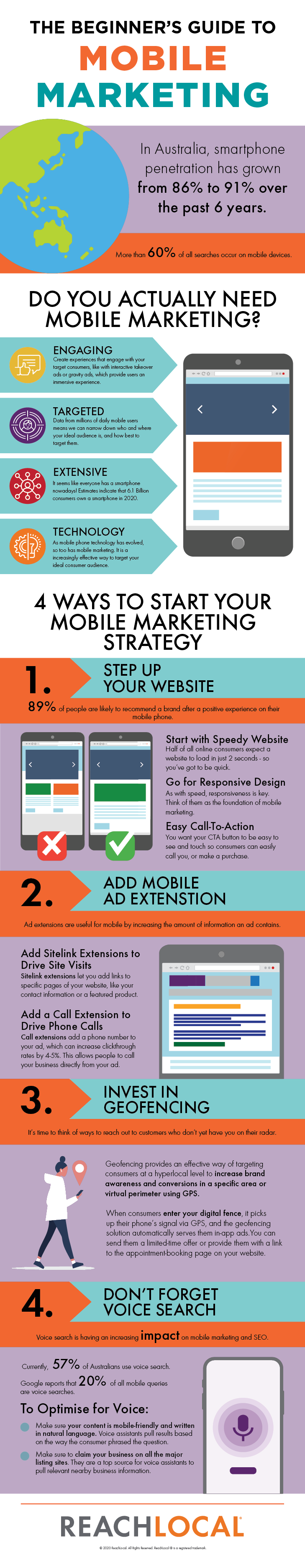 The Beginner's Guide to Mobile Marketing