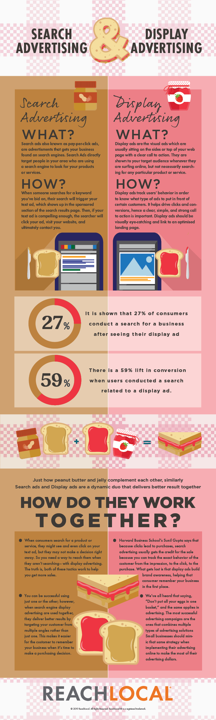 ReachLocal Infographic: Search Advertising and Display Advertising