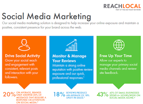 ReachLocal Social Media Marketing