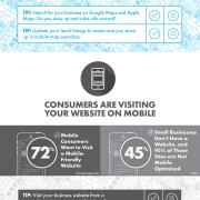 Stay ahead of your competitors with these mobile marketing tips.