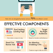 ReachLocal explains display advertising in this infographic