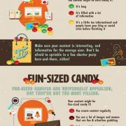 ReachLocal Content Marketing Infographic